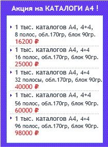Типография ГАРАНТ в Москве